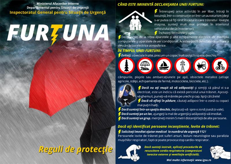 1 Furtuna Reguli de protecție în caz de furtună